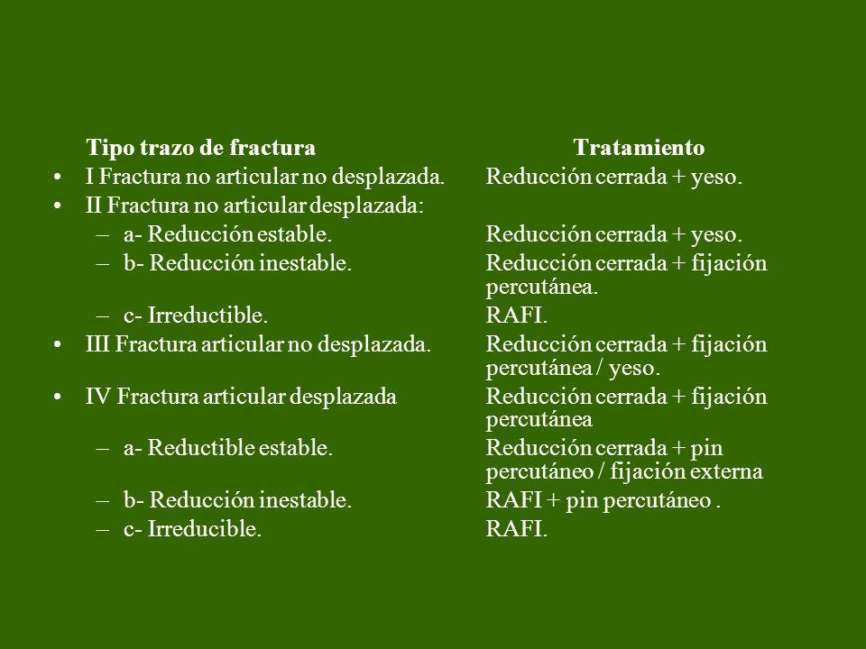 Métodos de Tratamiento 1.