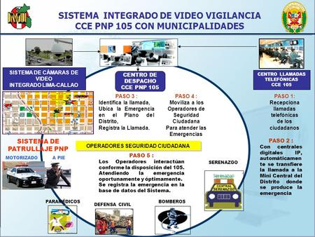 SISTEMA INTEGRADO DE VIDEO VIGILANCIA CCE PNP 105 CON MUNICIPALIDADES