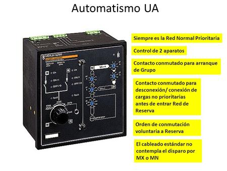Automatismo UA Siempre es la Red Normal Prioritaria