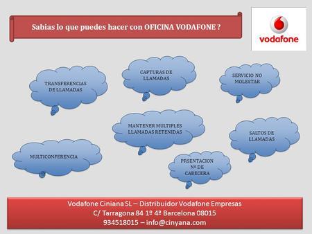 Tema 4 comunicaci n oral no presencial ppt descargar for Vodafone oficina