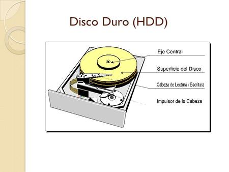 Disco Duro (HDD).