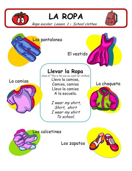 LA ROPA Ropa escolar Lesson 1 – School clothes Llevar la Ropa (tune of This is the way we wash our clothes) Llevo la camisa, Camisa, camisa Llevo la camisa.