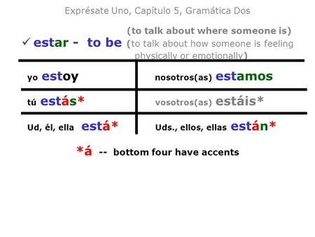 Exprésate Uno, Capítulo 5, Gramática Dos estar - to be (to talk about how someone is feeling physically or emotionally) yo estoy nosotros(as) estamos tú