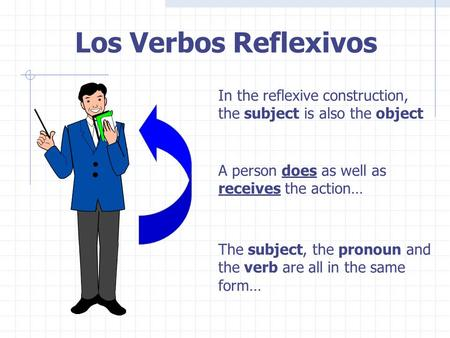 Los Verbos Reflexivos In the reflexive construction, the subject is also the object A person does as well as receives the action… The subject, the pronoun.