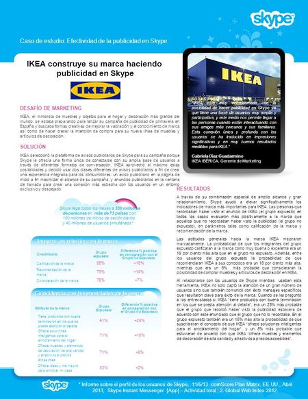 *Skype Audience Profiling Deck, 6 11 13 comScore Plan Metrix, April 2013, Skype Instant Messenger App – Total Activity; 2. Global Web Index, 2012 IKEA.