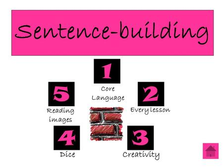 Sentence-building 1 2 34 5 Core Language Every lesson CreativityDice Reading images.