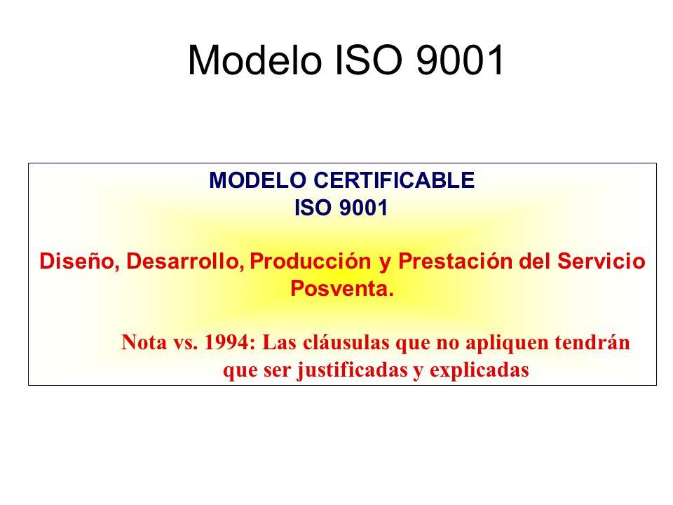 Documentos de guía ISO 19011:2002 Directrices para la auditoría de sistemas de gestión de la calidad y/o Ambiental ISO 10012:2003 Sistemas de gestión de mediciones.