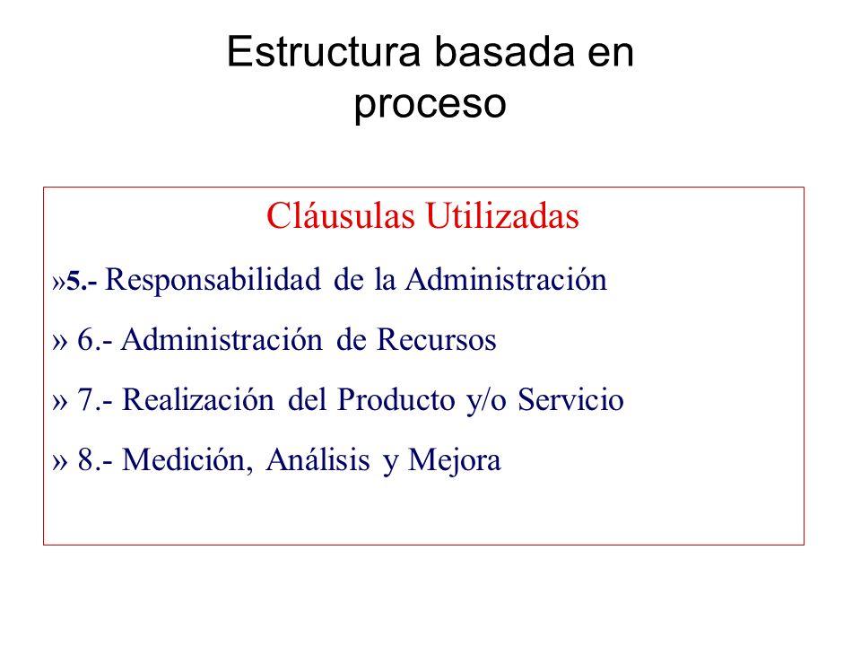 Modelo del proceso ISO 9000:2000 CLIENTECLIENTE CLIENTECLIENTE MEJORA CONTINUA DEL SISTEMA ADMINISTRATIVO DE CALIDAD REQUERIMIENTOSREQUERIMIENTOS SATISFACCIONSATISFACCION 7 Realización del Producto o Servicio 5 Responsabilidad Administrativa 8 Medición, Análisis Mejora 6 Administración de Recursos EntradaSalida PRODUCTO O SERVICIO