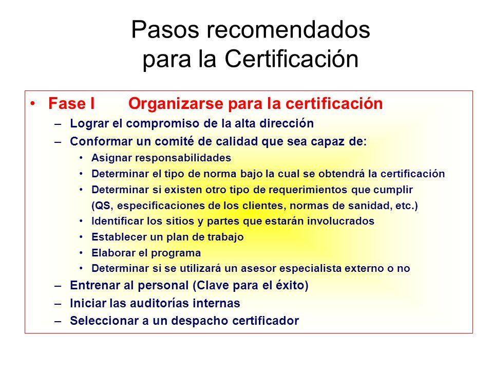 Pasos recomendados para la Certificación Fase IIPrepararse para la certificación –Documentar los procesos existentes con procedimientos de calidad e instrucciones de trabajo –Identificar las áreas que requieren mejora –Preparar el Manual de Calidad –Enviar al certificador el Manual de Calidad para su revisión –Verificar que el sistema opere de acuerdo a lo declarado con una pre-auditoría –Corregir las no conformidades que aparezcan –Terminar de entrenar al personal Fase IIIAplicar la auditoría de certificación –Acordar con el certificador para que informe de las no conformidades –Responder y corregir las no conformidades –Llamar al certificador para que verifique las acciones correctivas –Obtener el Certificado Fase IVMantener la certificación mediante las auditorías de seguimiento.