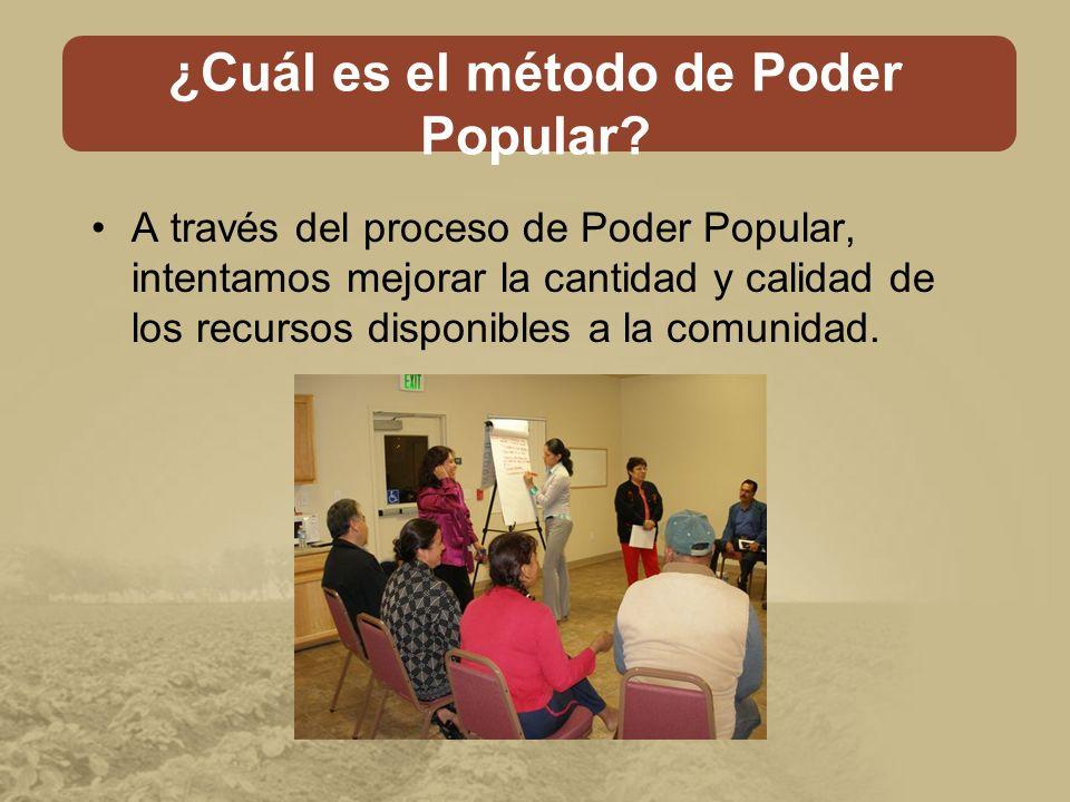 ¿Cuál es el método de Poder Popular.