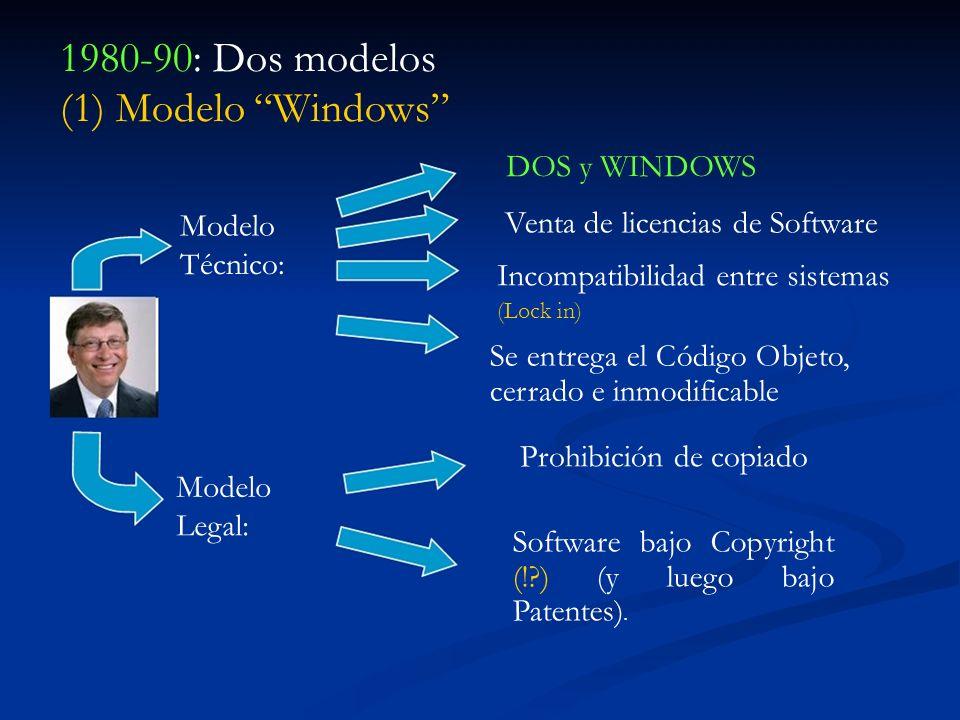 (2) Modelo GNU/Linux VIDEO 2 GNU + LINUX Modelo Copia, modificación y Técnico: distribución libre.