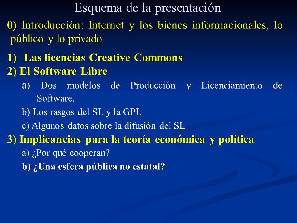 Introducción: Internet y los bienes informacionales, lo público y lo privado