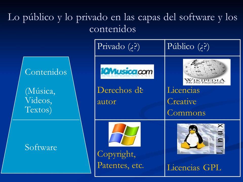 1. Las licencias Creative Commons