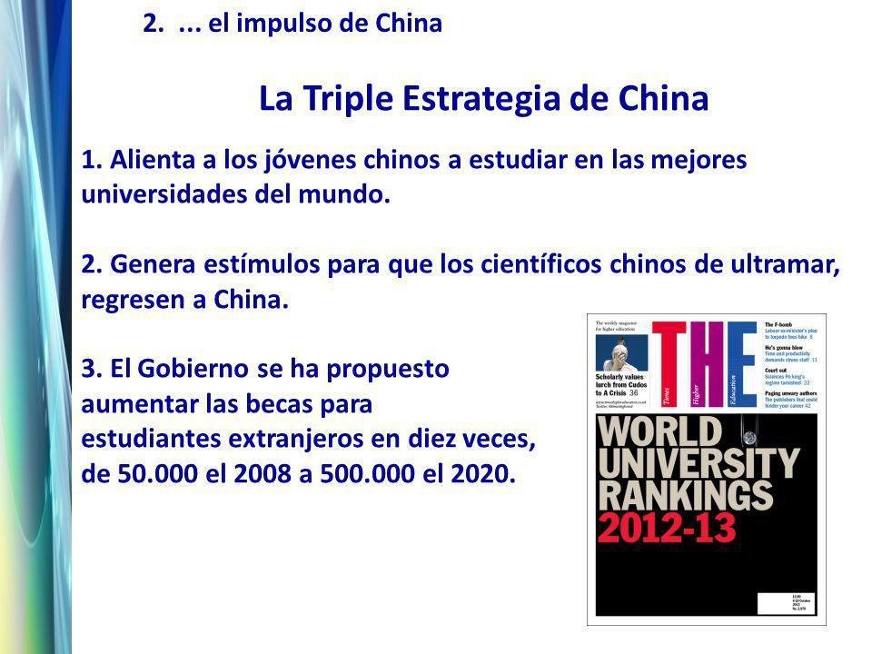 3. Perspectivas para América latina 1.Débilidades 2.Fortalezas 3.Desafíos