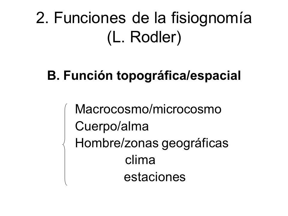 2.Funciones de la fisiognomía (L. Rodler) C.