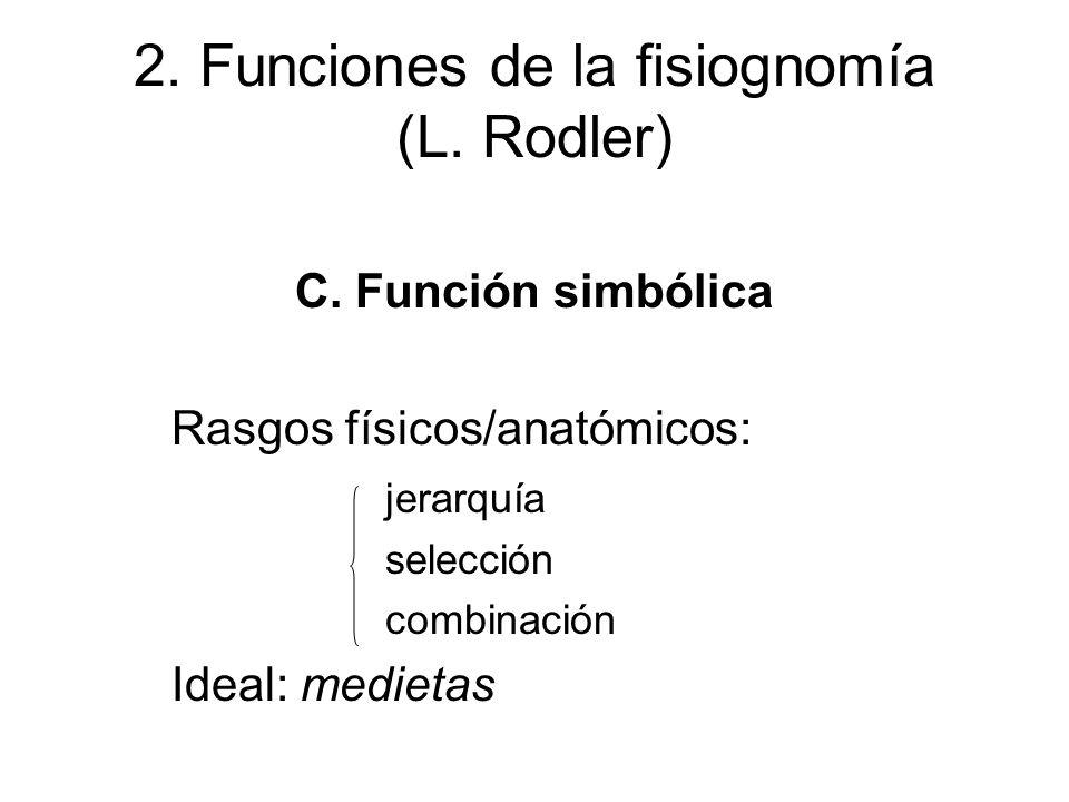 2.Funciones de la fisiognomía (L. Rodler) D.