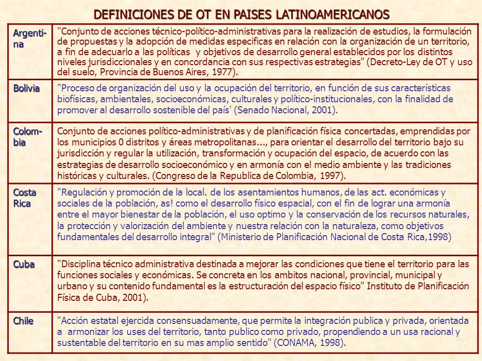 Ecuador Zonificación económica, social y ecológica del país sobre la base de la capacidad del usa de los ecosistemas, las necesidades de protección del ambiente, el respeto a la propiedad ancestral de las tierras comunitarias, la conservación de los recursos naturales y del patrimonio natural.