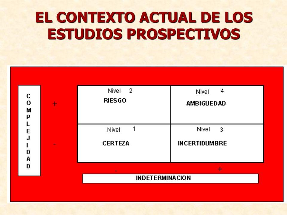 PREGUNTAS BASICAS DE LA PROSPECTIVA 1)EL PASADO YA OCURRIÓ.
