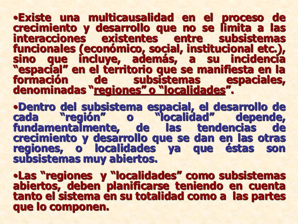 CONTEXTO NACIONAL Y SUBNACIONAL CRECIMIENTO ECONOMICO DISTRIBUCION INGRESOS MEDIO AMBIENTE Y CALIDAD DE VIDA NECESIDADES BASICAS Y POBREZA DDHHH COMPETITIVIDAD INTENACIONAL DESARROLLO HUMANO PAIS REGION LOCALIDAD En el caso particular del desarrollo humano la atención se concentra en el ser humano - objeto y sujeto del desarrollo - ya que en muchas oportunidades se perdió el sentido último de éste.