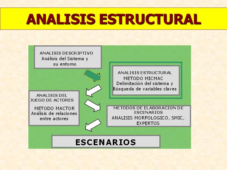 Es una herramienta para la estructuraci ó n y organizaci ó n de ideas.