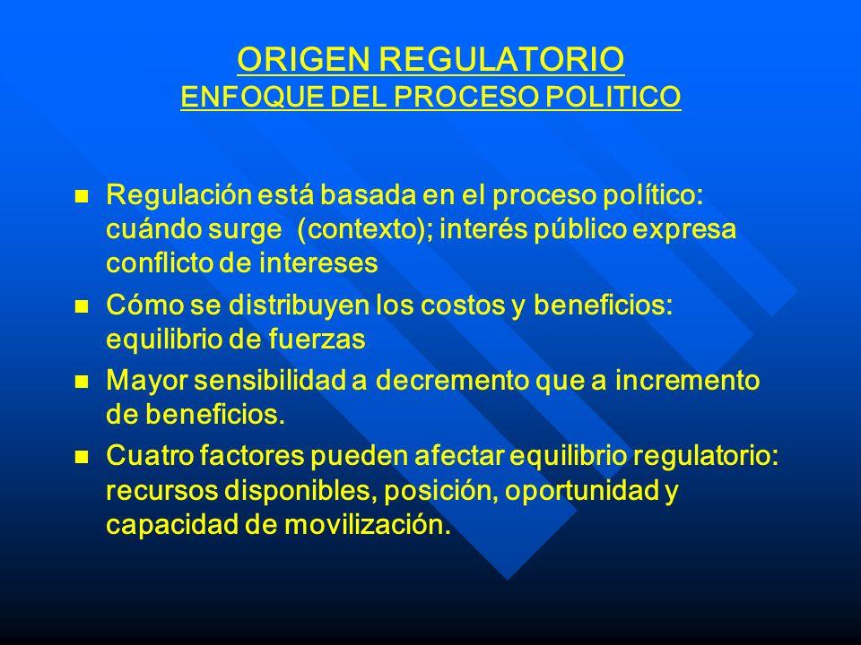 ORIGEN REGULATORIO ENFOQUE DE LOS AGENTES n n Partes interesadas que buscan la regulación son agentes del interés público.