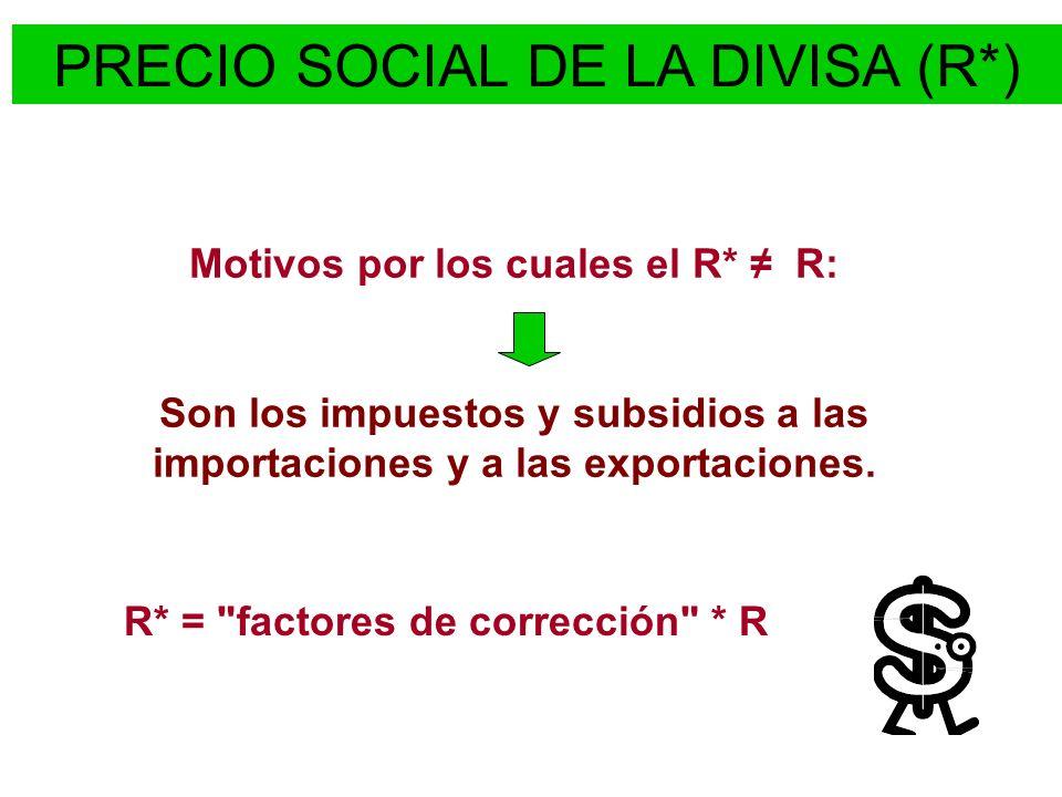FACTOR DE CORRECCIÓN (R*/R) PaísR*/RReferencia Bolivia1,19 Ministerio de Hacienda, Resolución No.
