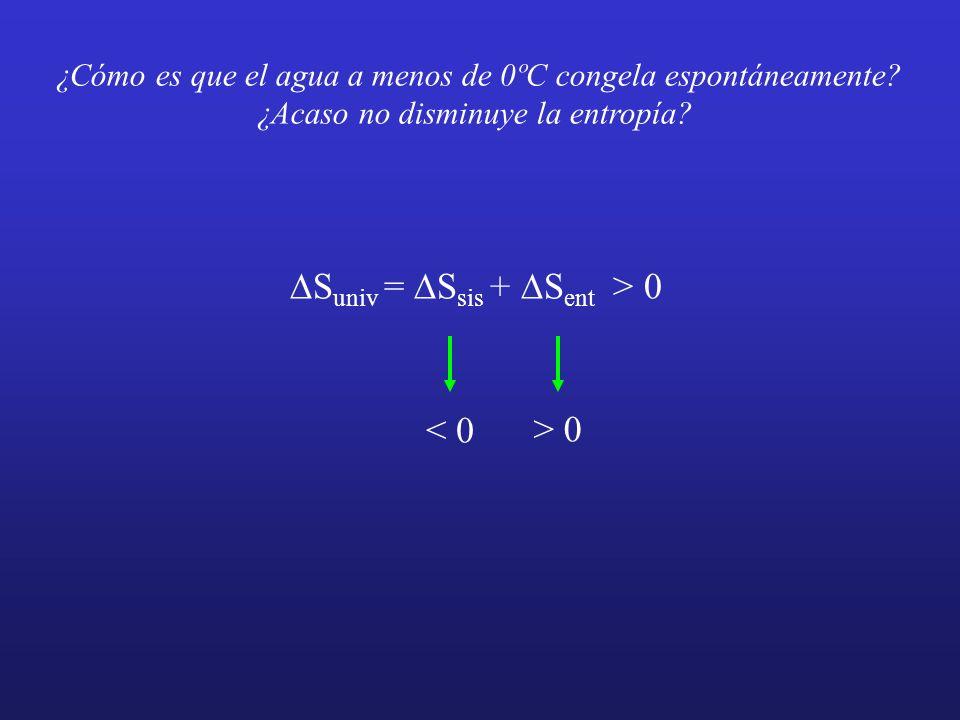 CÁLCULOS DE ENTROPÍA.3 3.1. Expansión isoterma reversible de un gas ideal.