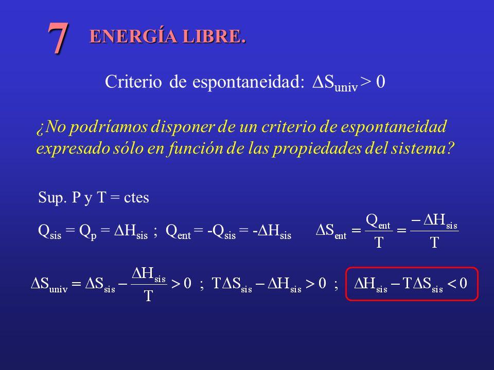 H sis – T S sis < 0 Josiah Willard Gibbs (1839-1903) Energía libre de Gibbs (G) G = H – TS Función de estado Propiedad extensiva Unidades: J G = H – T S Si G < 0 proceso irreversible (espontáneo) Si G > 0 proceso no espontáneo Si G = 0 proceso reversible (equilibrio) A P y T constantes, el sentido del cambio espontáneo es el sentido de la disminución de G.