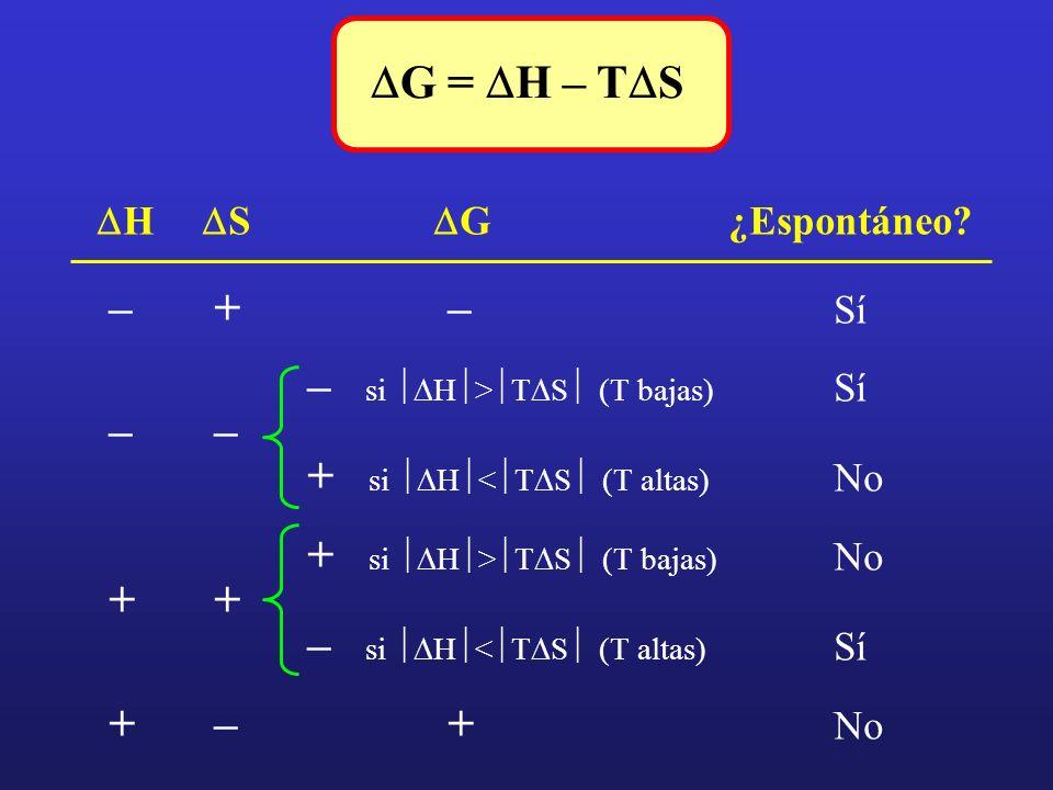 Energía libre estándar de formación ( G f º) de una sustancia: Variación de energía libre estándar de reacción para la formación de un mol de la sustancia a partir de sus elementos en su estado más estable.