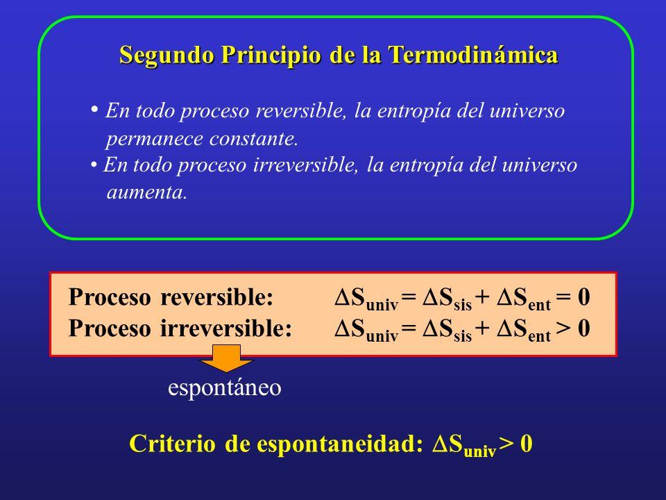 Rudolf Julius Emmanuel Clausius (1822-1888) Der Energie der Welt ist konstant; die Entropy der Welt strebt einem Maximum zu 1850: Teoría del calor.
