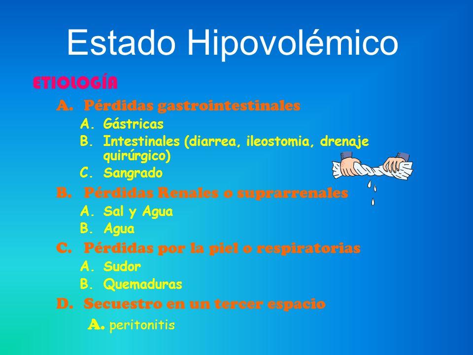 Estado Hipovolémico Síntomas Disminución de la Perfusión tisular Fatiga, nauseas, vómitos Sed Calambres Letargia Confusión, vértigo ortostático Dolor abdominal o torácico Debilidad muscular (hipo o hiperkalemia) Convulsiones, coma (hiponatremia, hiperglicemia)