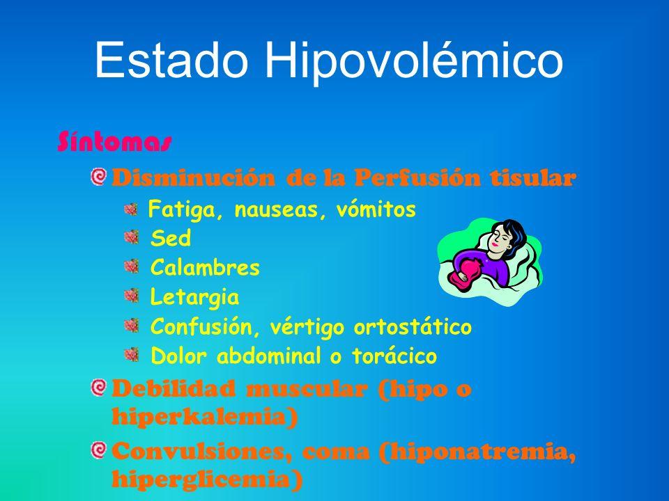 Estado Hipovolémico Examen físico del paciente Piel y mucosas Turgor disminuido ( signo del pliegue ) Presión arterial Baja.