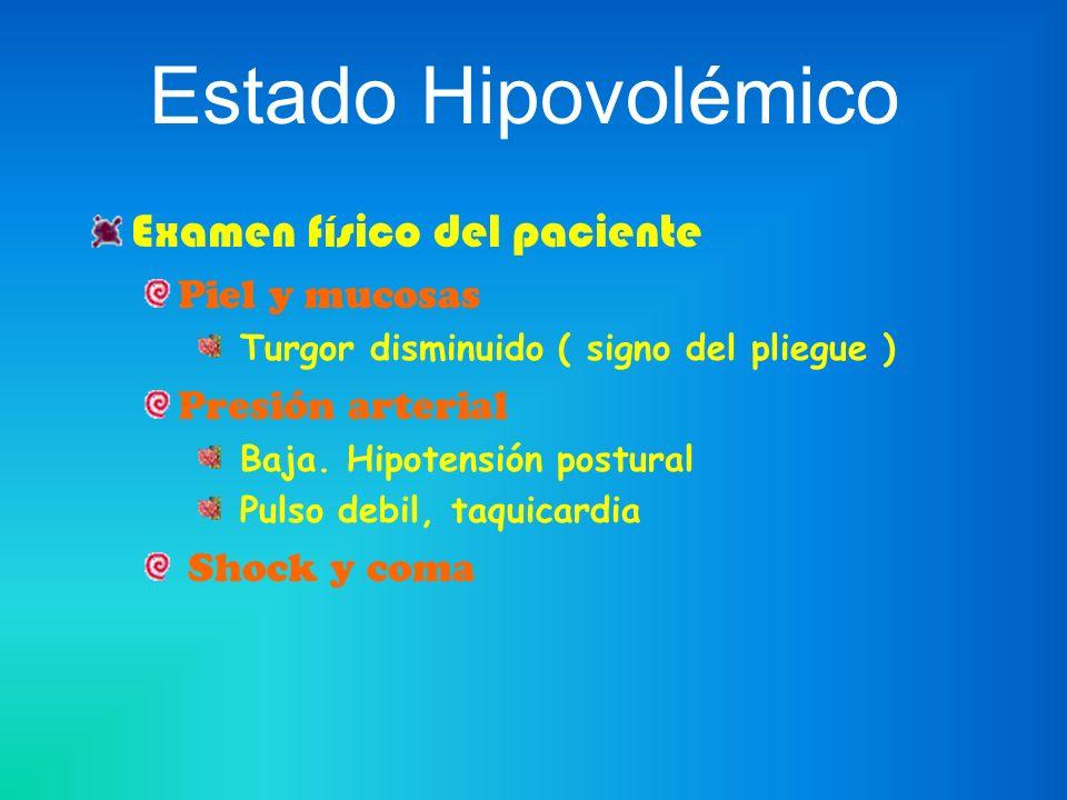 Estado Hipovolémico Cambios en el Laboratorio Na + urinario < 20 mEq/L Osmolaridad urinaria > de 450 mosmol/Kg N de U/Creat Plasmática > 20:1 Elevación ocasional del HTO y albúmina plasmática