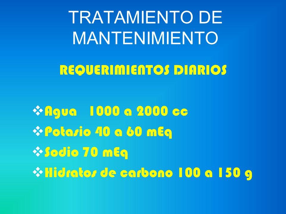 REEMPLAZO DE PERDIDAS DE LIQUIDO En condiciones basales, se puede usar la fórmula: 35 ml/kg/día para conocer del volumen de agua basal de reemplazo.