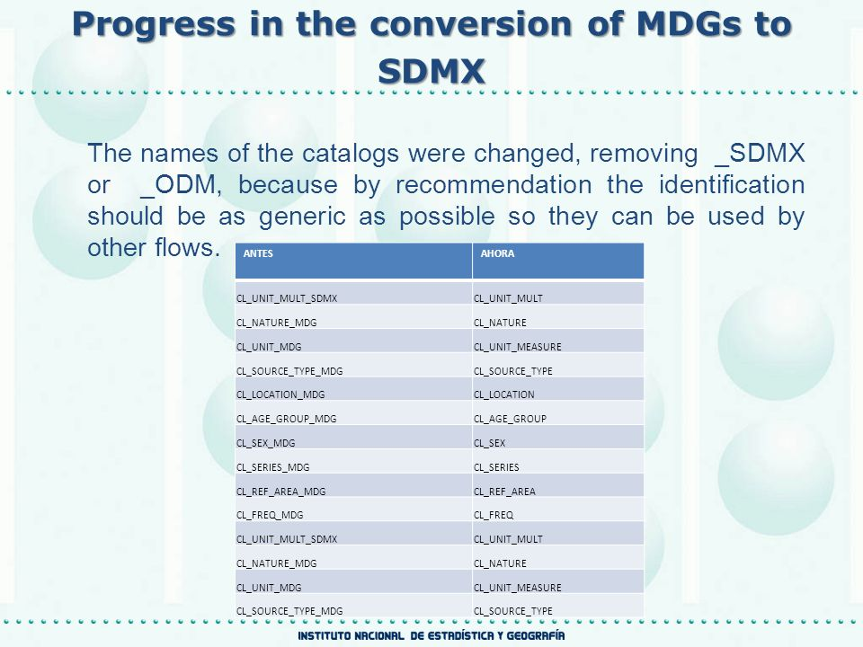 Progress in the conversion of MDG to SDMX Added ConceptScheme CS_MDG – This component (is required for SDMX 2.0), it contains a list of concepts applicable to the DSD Key Family MDG was changed to DSD_MDG because it is recommended that the nomenclature of the id is based on the first initials of the type of device (DSD DataStructure, Codelist CL, Scheme Concept CS, etc) followed by the identifier.