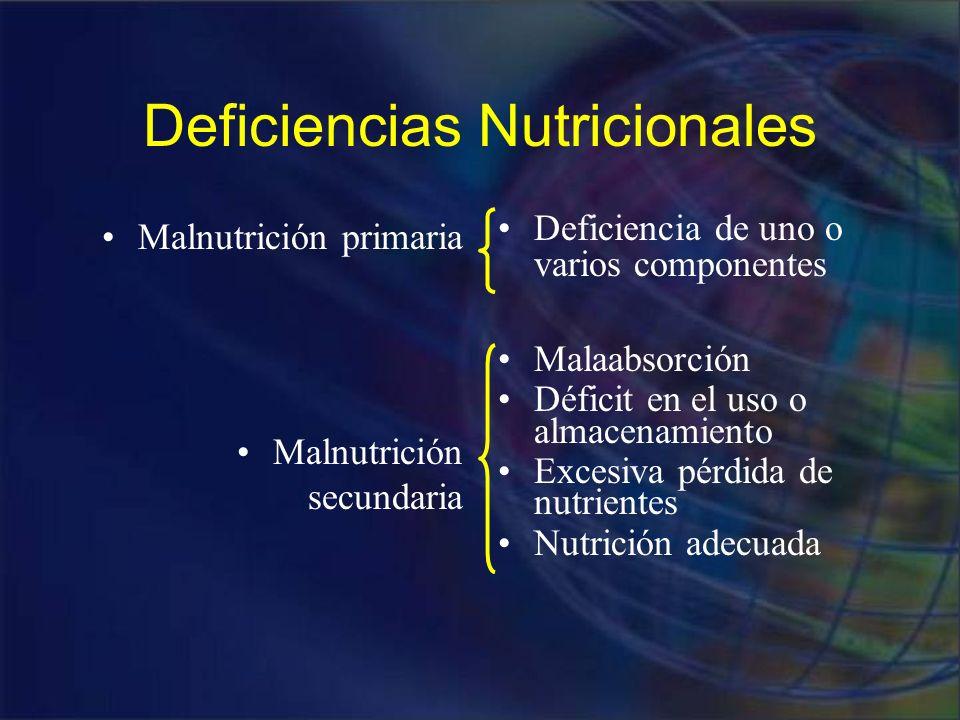 Deficiencias Nutricionales Causas frecuentes de desnutrición: –Pobreza e ignorancia –Alcoholismo crónico –Enfermedades agudas y crónicas –Restricciones dietarias autoimpuestas –Síndromes de malabsorción –Enfermedades genéticas –Terapias farmacológicas específicas –Nutrición parenteral total
