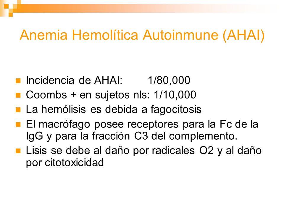 Anemia Hemolítica Autoinmune por Medicamentos 1) Tipo Hapteno.