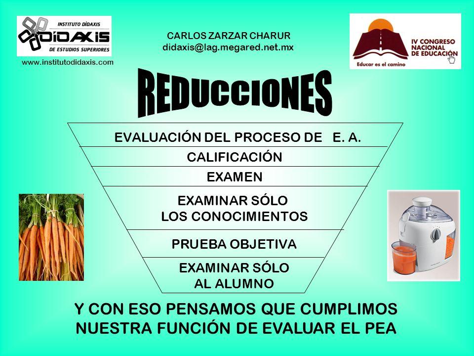 www.institutodidaxis.com CARLOS ZARZAR CHARUR didaxis@lag.megared.net.mx EVALUACIÓN DEL PROCESO DE E.