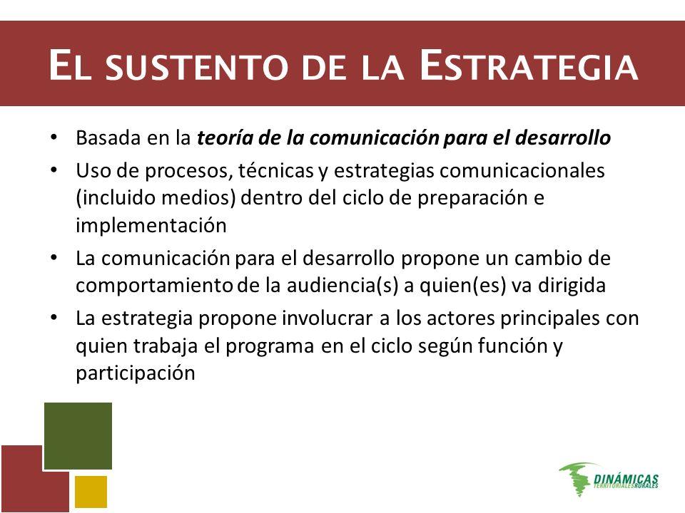 D IMENSIONES DE LA E STRATEGIA COMUNICAR PARA la gestión la colaboración la información y difusión la influencia y la incidencia