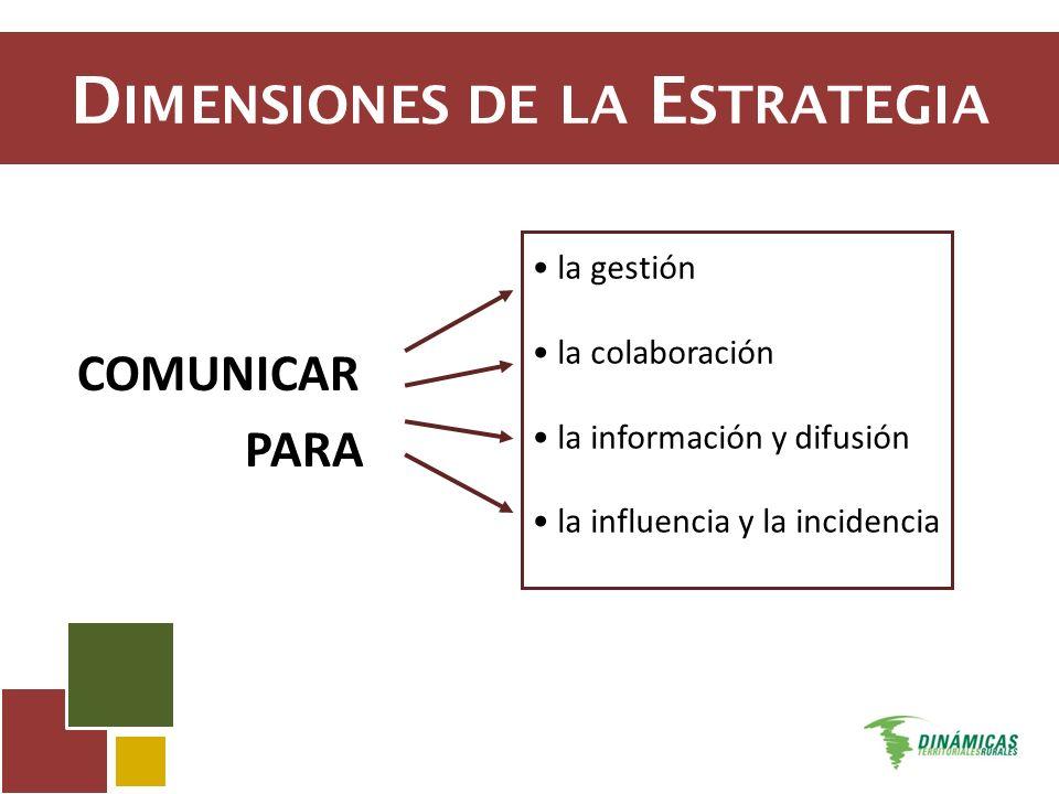 O BJETIVOS GESTIÓN Y GOBERNANZACOLABORACIÓN - Facilitar comunicación - Informar oportunamente - Ayudar a miembros del equipo, Consejo Asesor, etc.