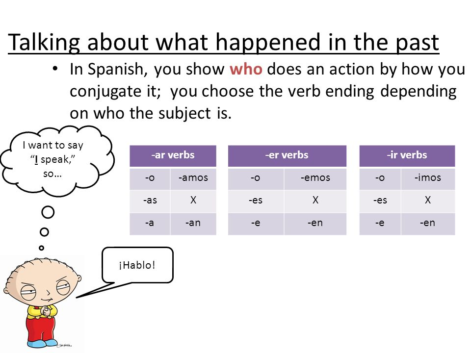 Talking about what happened in the past In Spanish, you show who does an action by how you conjugate it; you choose the verb ending depending on who the subject is.