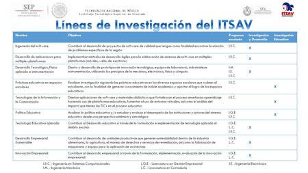 NombreObjetivoPrograma asociado Investigación y Desarrollo Investigación Educativa Ingeniería del softwareContribuir al desarrollo de proyectos de software.