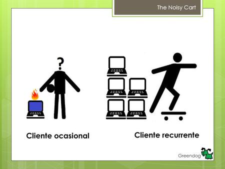 The Noisy Cart Greendog Cliente ocasional Cliente recurrente.