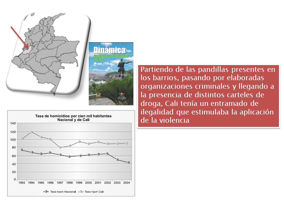 PARCHES PANDILLAS EXPENDEDORES DE DROGA VENDEDORES DE ARMAS ORGANIZACIONES SICARIALES LADRONES DE BANCOS HURTO DE VEHICULOS APARTAMENTEROS ATRACADORES OFICINAS DE COBRO PEQUEÑOS CARTELES GRUPOS ARMADOS IRREGULARES