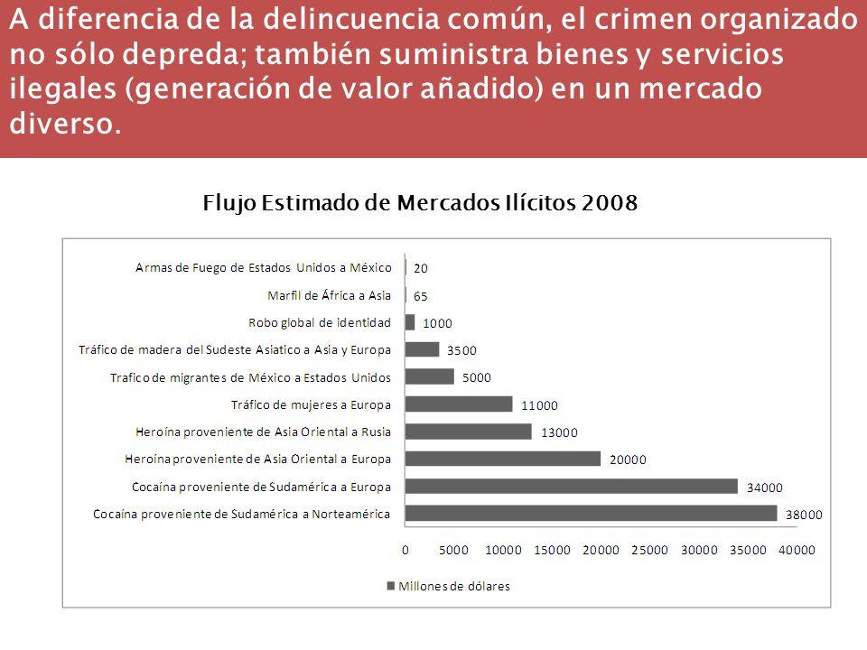 Dos criterios que (en teoría) permiten hacer una distinción (conceptual): El Crimen Organizado cuenta con Capacidad de coacción y uso de la violencia contra quienes le retan (grupos criminales rivales o el Estado).