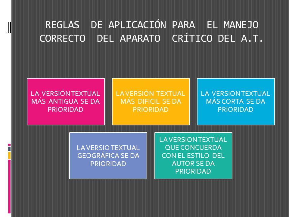 APARTE DE LAS REGLAS, EL PUNTO DE PARTIDA PARA TODO TRABAJO CRÍTICO TEXTUAL ES EL TEXTO MASORÉTICO.