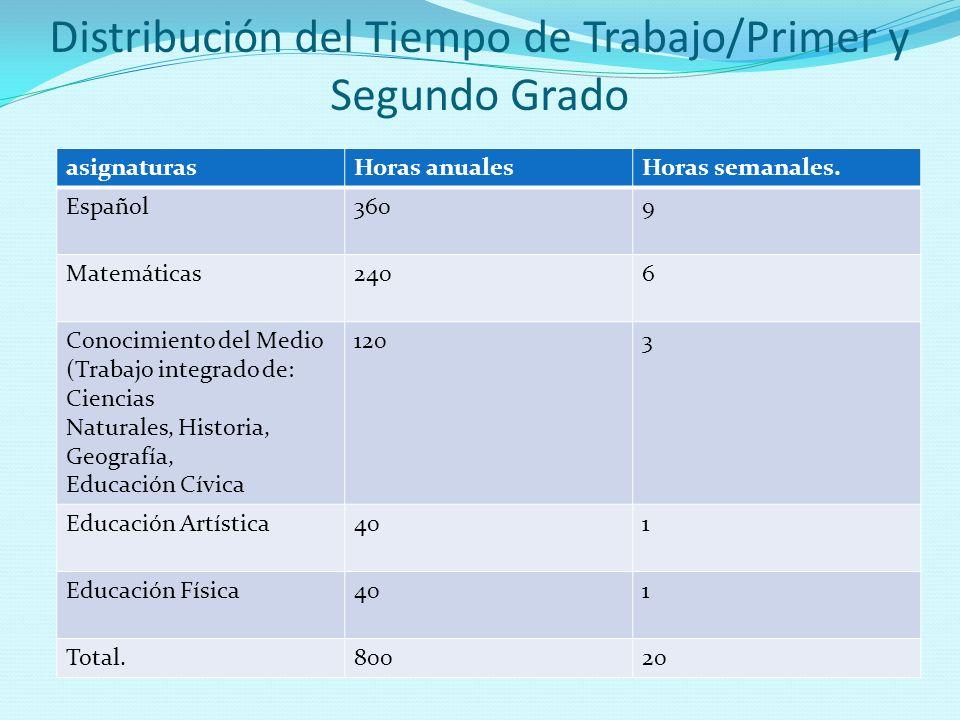 Educación Primaria/Plan 1993 Distribución del Tiempo de Trabajo/Tercer a Sexto Grado.