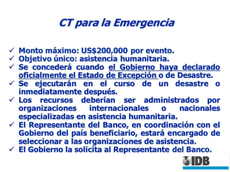 CT para la Emergencia Ejemplos (2009): CountryNumber Operation Name Approval Date FundAmount Costa Rica CR-T1058 Cooperación Técnica No Reembolsable para atender daños por terremoto en CR 13 Jan 09 OC for emergency $200,000 NicaraguaNI-T1106 Asistencia para daños causados por la Tormenta Tropical IDA 25 Nov 09 OC for emergency $200,000 El Salvador ES-T1143 Apoyo de Emergencia para atender los daños causados por el Huracán Ida en ES 10 Nov 09 OC for emergency $200,000 UruguayUR-T1061 Asistencia a la República Oriental del Uruguay por Inundaciones Dep.