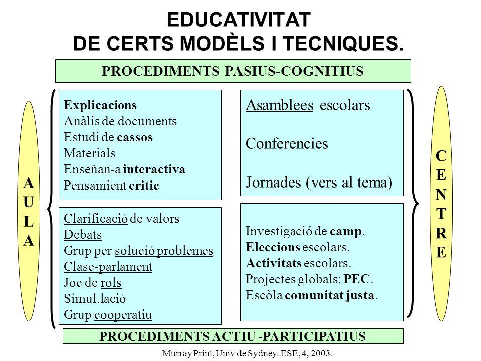 EDUCATIVITAT DE CERTS MODÈLS I TECNIQUES.