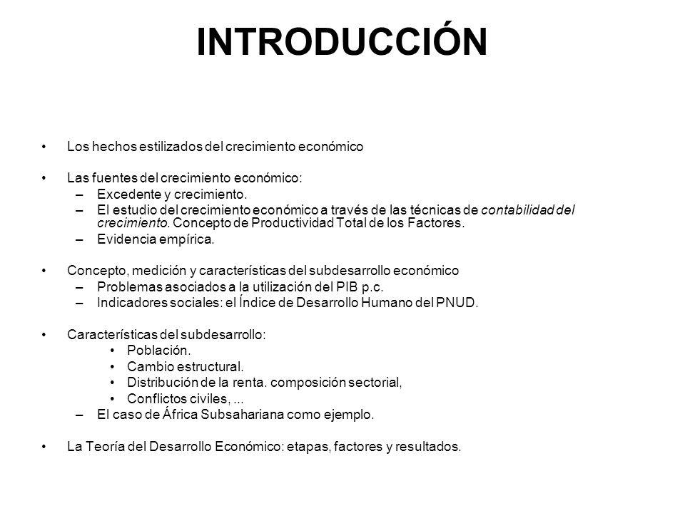Factores en el proceso de desarrollo (I) Tierra, mano de obra y agricultura.